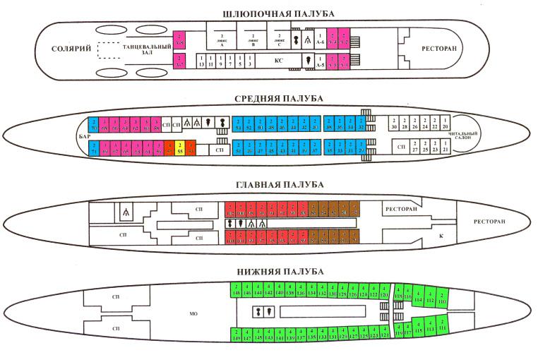Схема расположения и описание